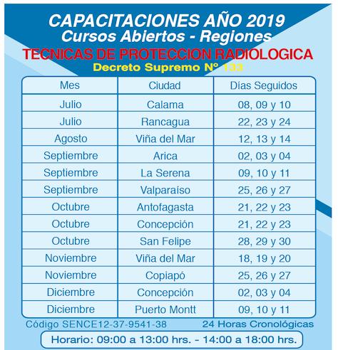 PR REGIONES 2019